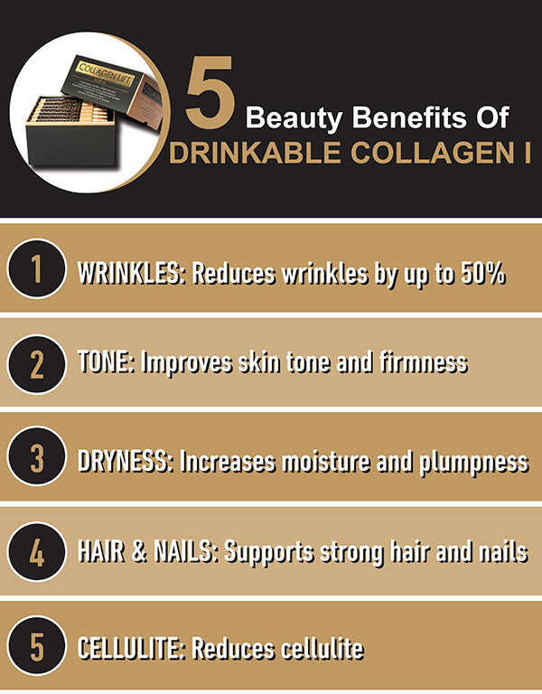 collagen-lift-paris-benefits-info-graphic